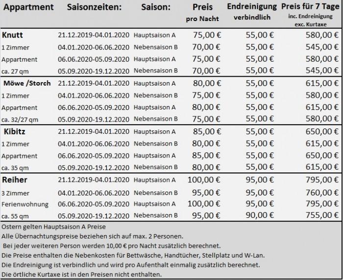 Preise_andediek_2020