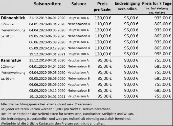 Preise_hummergrund_2020