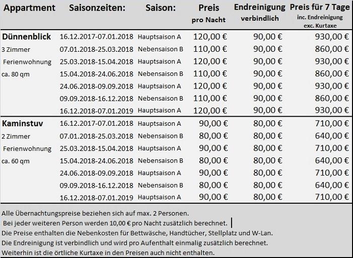 preise_Hummergrund_2018v1