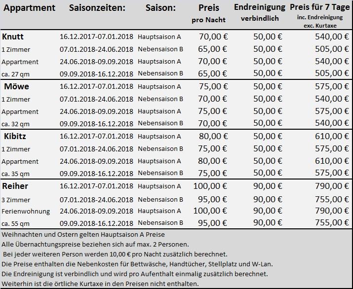 preise_an_de_Diek_2018_V1